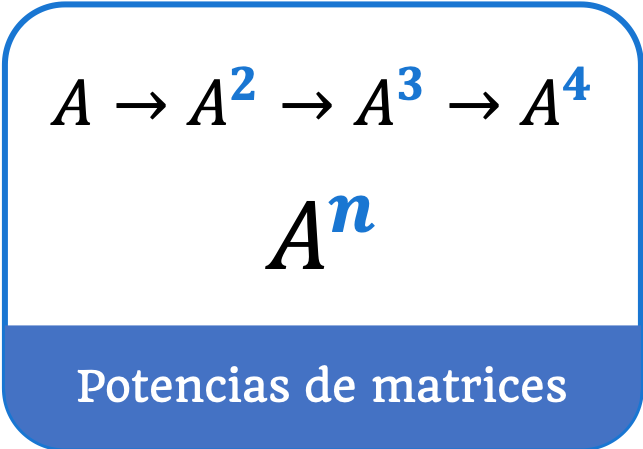 potencias de matrices